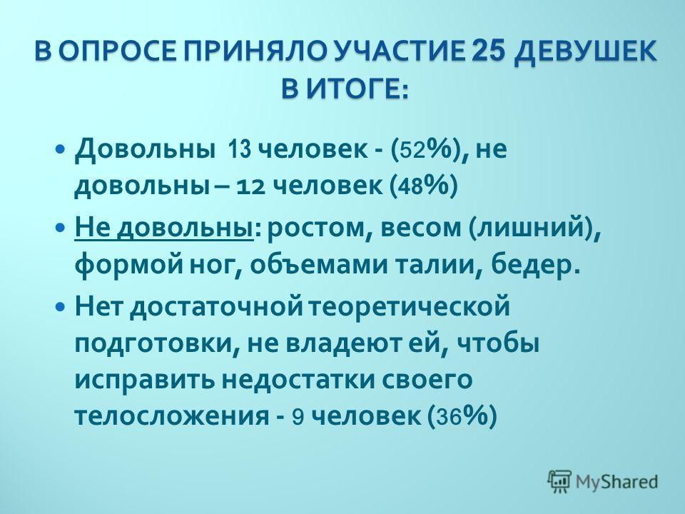 В ОПРОСЕ ПРИНЯЛО УЧАСТИЕ 25 ДЕВУШЕК В ИТОГЕ : Довольны 13 человек - ( 52 %), не довольны – 12 человек ( 48 %) Не довольны : ростом, весом ( лишний ), формой ног, объемами талии, бедер. Нет достаточной теоретической подготовки, не владеют ей, чтобы ис