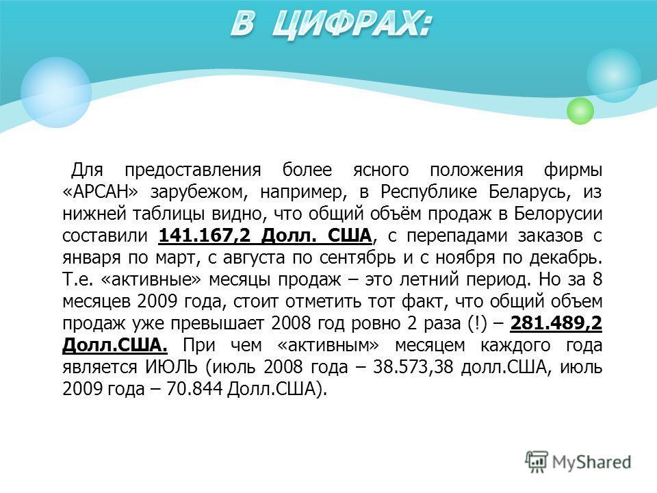 Для предоставления более ясного положения фирмы «АРСАН» зарубежом, например, в Республике Беларусь, из нижней таблицы видно, что общий объём продаж в Белорусии составили 141.167,2 Долл. США, с перепадами заказов с января по март, с августа по сентябр