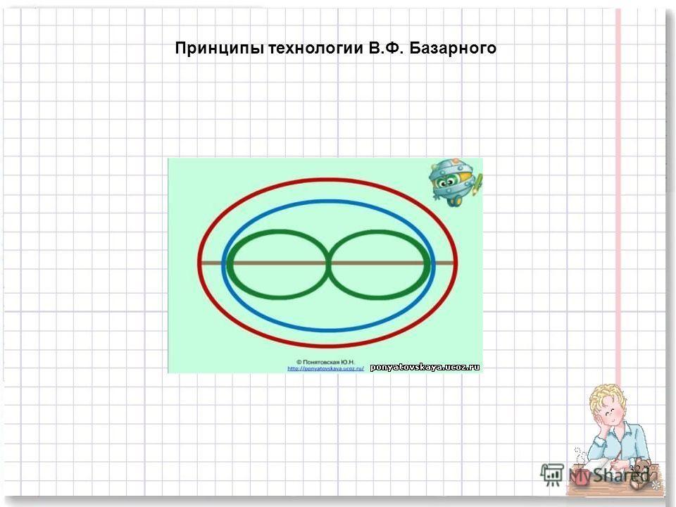 32 Принципы технологии В.Ф. Базарного