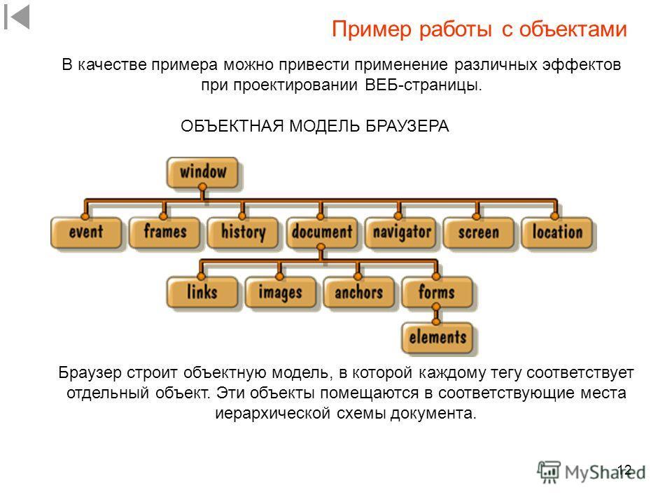 12 Пример работы с объектами В качестве примера можно привести применение различных эффектов при проектировании ВЕБ-страницы. ОБЪЕКТНАЯ МОДЕЛЬ БРАУЗЕРА Браузер строит объектную модель, в которой каждому тегу соответствует отдельный объект. Эти объект