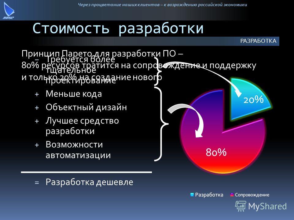 Через процветание наших клиентов – к возрождению российской экономики Стоимость разработки Требуется более тщательное проектирование + Меньше кода + Объектный дизайн + Лучшее средство разработки + Возможности автоматизации = Разработка дешевле РАЗРАБ