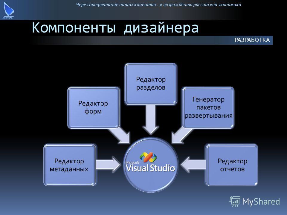 Через процветание наших клиентов – к возрождению российской экономики Компоненты дизайнера РАЗРАБОТКА