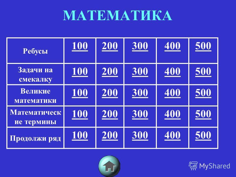 МАТЕМАТИКА Ребусы 100200300400500 Задачи на смекалку 100200300400500 Великие математики 100200300400500 Математическ ие термины 100200300400500 Продолжи ряд 100200300400500