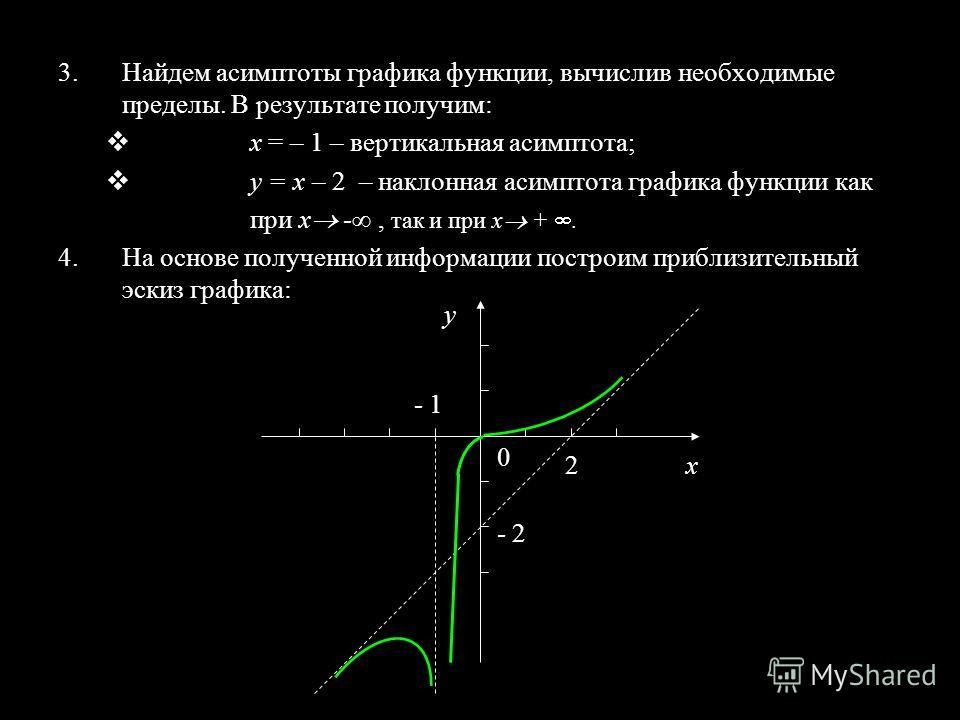 3.Найдем асимптоты графика функции, вычислив необходимые пределы. В результате получим: х = – 1 – вертикальная асимптота; у = х – 2 – наклонная асимптота графика функции как при х -, так и при х +. 4.На основе полученной информации построим приблизит