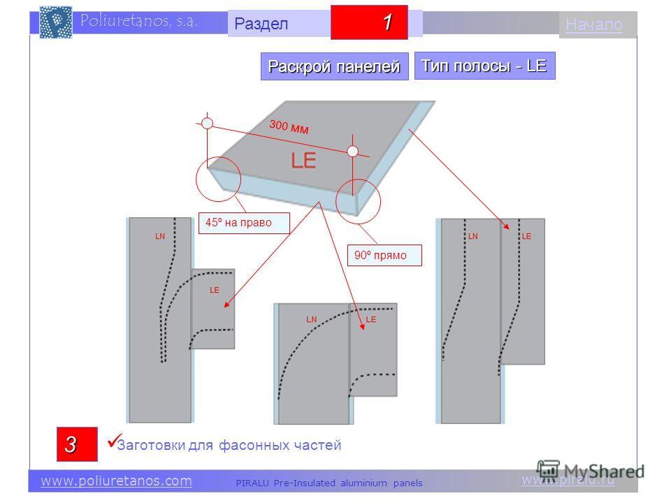 www.piralu.ru PIRALU Pre-Insulated aluminium panels www.poliuretanos.com Poliuretanos, s.a. www.piralu.ru PIRALU Pre-Insulated aluminium panels www.poliuretanos.com Poliuretanos, s.a. Начало 90º прямо 45º на право 3 Заготовки для фасонных частей 300