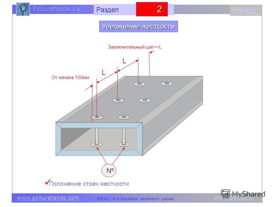 www.piralu.ru PIRALU Pre-Insulated aluminium panels www.poliuretanos.com Poliuretanos, s.a. www.piralu.ru PIRALU Pre-Insulated aluminium panels www.poliuretanos.com Poliuretanos, s.a. Начало Nº L L Заключительный шаг=