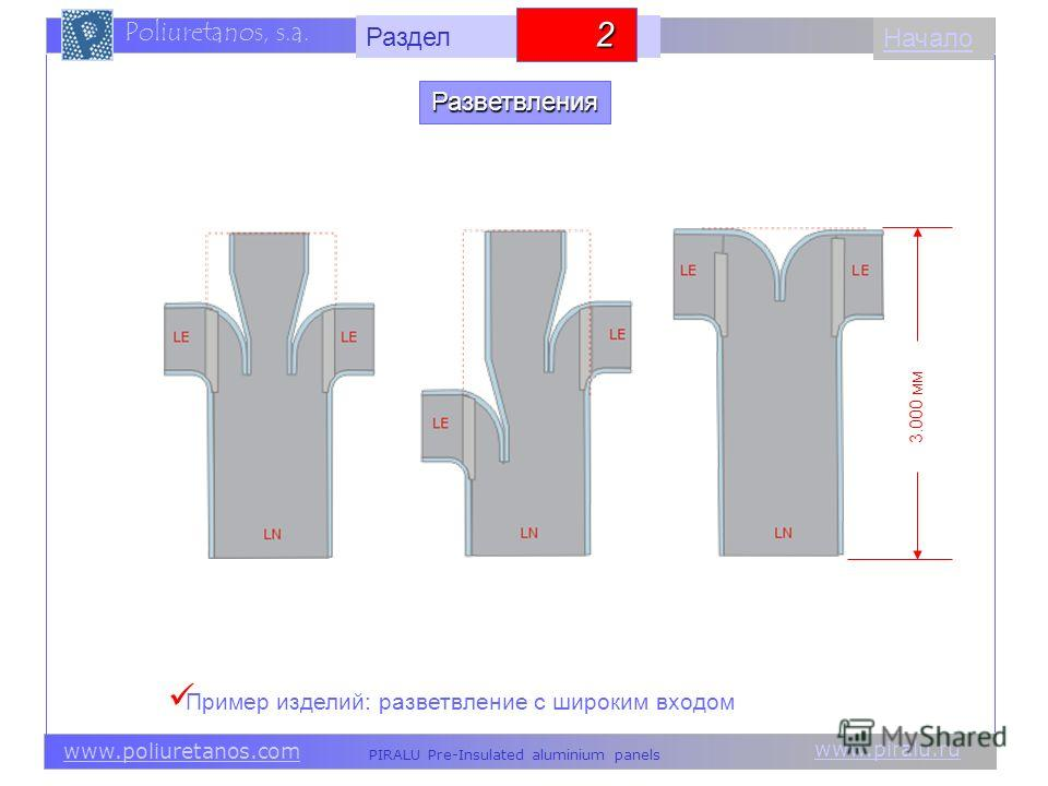 www.piralu.ru PIRALU Pre-Insulated aluminium panels www.poliuretanos.com Poliuretanos, s.a. www.piralu.ru PIRALU Pre-Insulated aluminium panels www.poliuretanos.com Poliuretanos, s.a. Начало 3.000 мм Пример изделий: разветвление с широким входом Разд