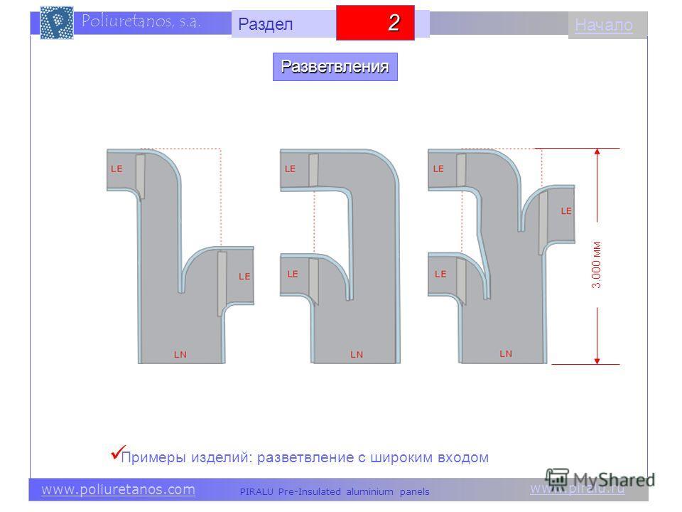 www.piralu.ru PIRALU Pre-Insulated aluminium panels www.poliuretanos.com Poliuretanos, s.a. www.piralu.ru PIRALU Pre-Insulated aluminium panels www.poliuretanos.com Poliuretanos, s.a. Начало 3.000 мм Примеры изделий: разветвление с широким входом Раз