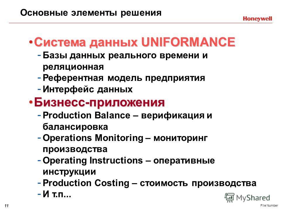 11 File Number Основные элементы решения Система данных UNIFORMANCEСистема данных UNIFORMANCE - Базы данных реального времени и реляционная - Референтная модель предприятия - Интерфейс данных Бизнесс-приложенияБизнесс-приложения - Production Balance