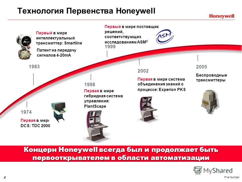 4 File Number Технология Первенства Honeywell Концерн Honeywell всегда был и продолжает быть первооткрывателем в области автоматизации Патент на передачу сигналов 4-20mA Первый в мире интеллектуальный трансмиттер: Smartline 1983 Первый в мире поставщ