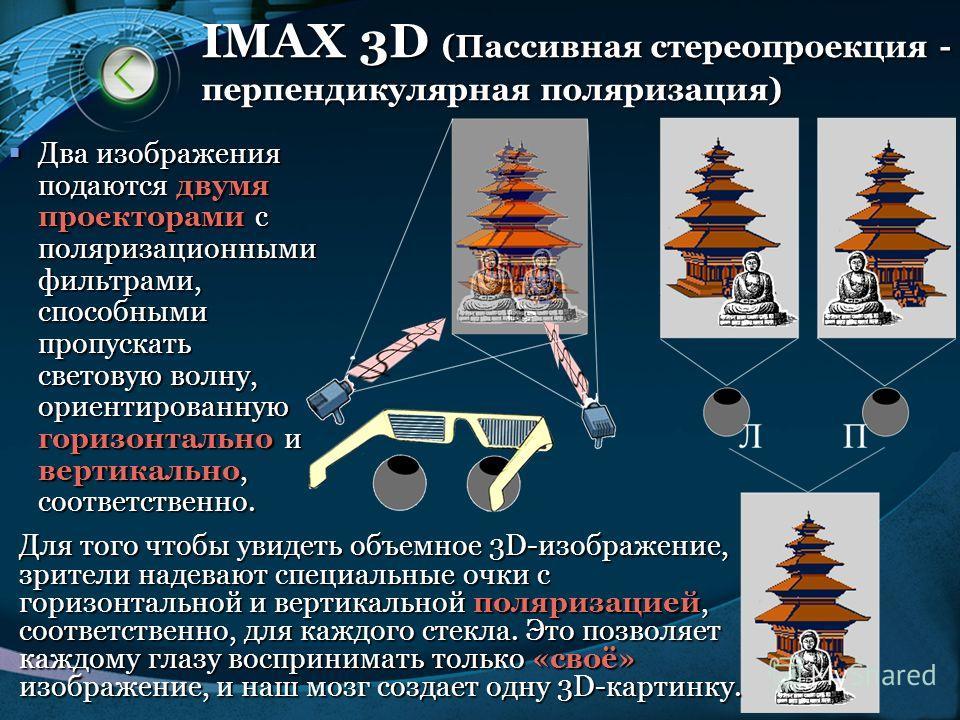 LOGO www.themegallery.com IMAX 3D (Пассивная стереопроекция - перпендикулярная поляризация) Два изображения подаются двумя проекторами с поляризационными фильтрами, способными пропускать световую волну, ориентированную горизонтально и вертикально, со