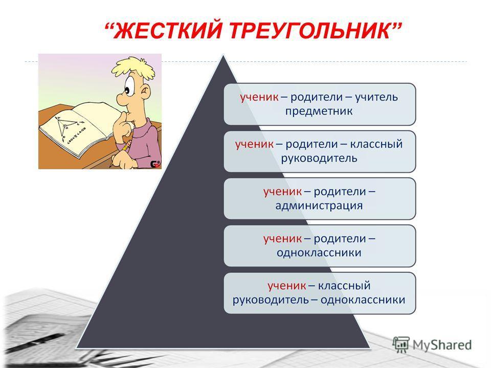 ЖЕСТКИЙ ТРЕУГОЛЬНИК