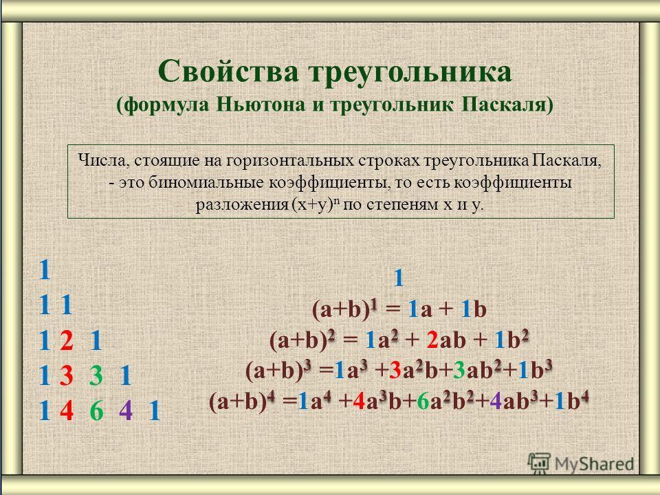 Свойства треугольника (формула Ньютона и треугольник Паскаля) Числа, стоящие на горизонтальных строках треугольника Паскаля, - это биномиальные коэффициенты, то есть коэффициенты разложения (x+y) n по степеням x и y. 1 1 2 1 1 3 3 1 1 4 6 4 1 1 1 (а+