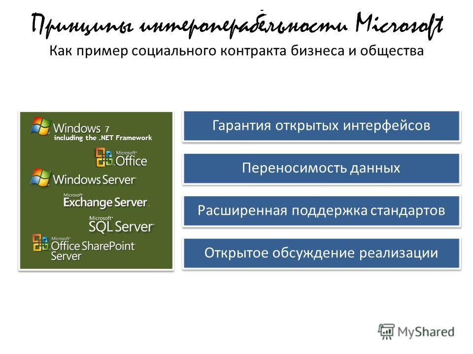 Открытое обсуждение реализации Гарантия открытых интерфейсов Переносимость данных Расширенная поддержка стандартов Принципы интероперабельности Microsoft Как пример социального контракта бизнеса и общества - 7 including the.NET Framework