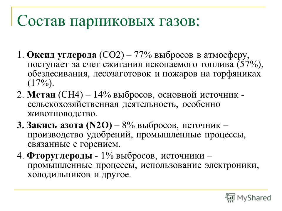 Состав парниковых газов: 1. Оксид углерода (CO2) – 77% выбросов в атмосферу, поступает за счет сжигания ископаемого топлива (57%), обезлесивания, лесозаготовок и пожаров на торфяниках (17%). 2. Метан (СH4) – 14% выбросов, основной источник - сельскох