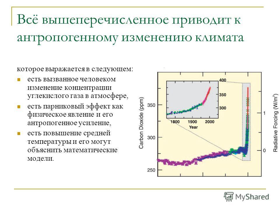 Всё вышеперечисленное приводит к антропогенному изменению климата которое выражается в следующем: есть вызванное человеком изменение концентрации углекислого газа в атмосфере, есть парниковый эффект как физическое явление и его антропогенное усиление