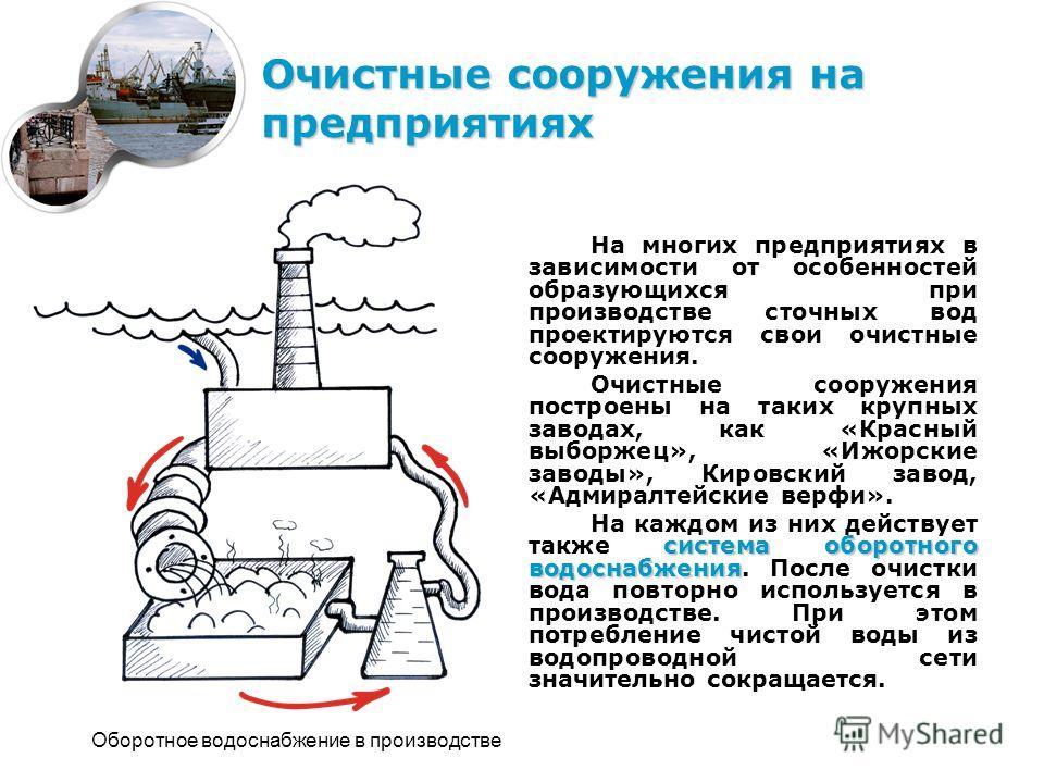 На многих предприятиях в зависимости от особенностей образующихся при производстве сточных вод проектируются свои очистные сооружения. Очистные сооружения построены на таких крупных заводах, как «Красный выборжец», «Ижорские заводы», Кировский завод,