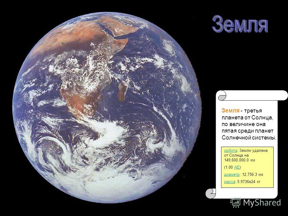 Земля Земля - третья планета от Солнца, по величине она пятая среди планет Солнечной системы. орбитаорбита: Земли удалена от Солнца на 149,600,000.0 км (1.00 АЕ)АЕ диаметрдиаметр: 12,756.3 км массамасса: 5.9736e24 кг