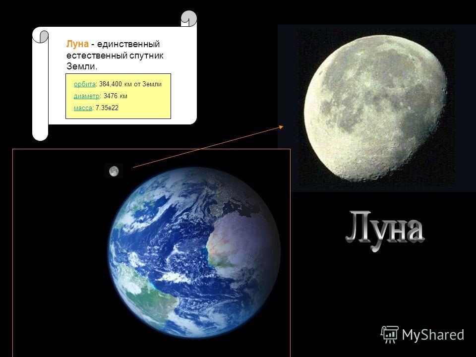 Луна – естественный спутник Земли Луна - единственный естественный спутник Земли. орбитаорбита: 384,400 км от Земли диаметрдиаметр: 3476 км массамасса: 7.35e22