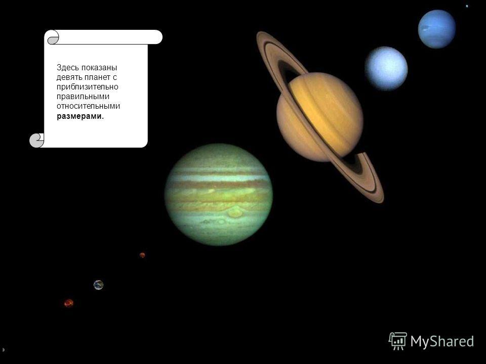 Здесь показаны девять планет с приблизительно правильными относительными размерами. Относительные размеры планет