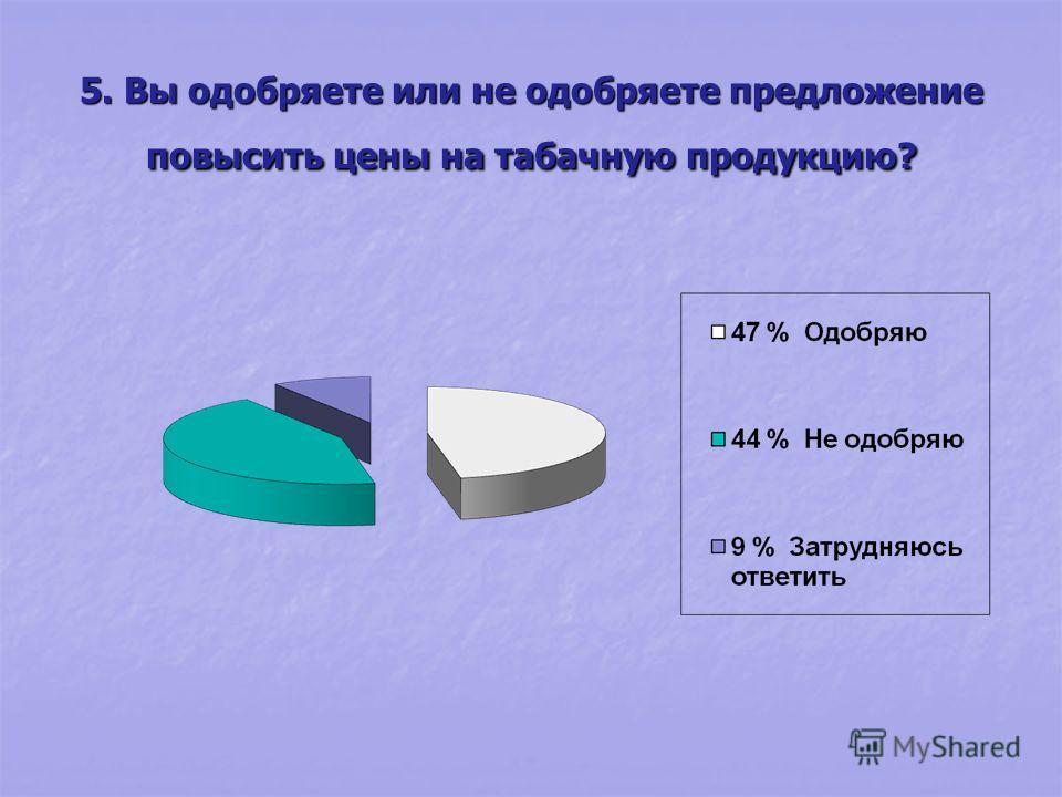 5. Вы одобряете или не одобряете предложение повысить цены на табачную продукцию?