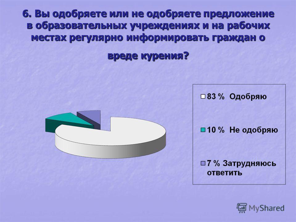 6. Вы одобряете или не одобряете предложение в образовательных учреждениях и на рабочих местах регулярно информировать граждан о вреде курения?