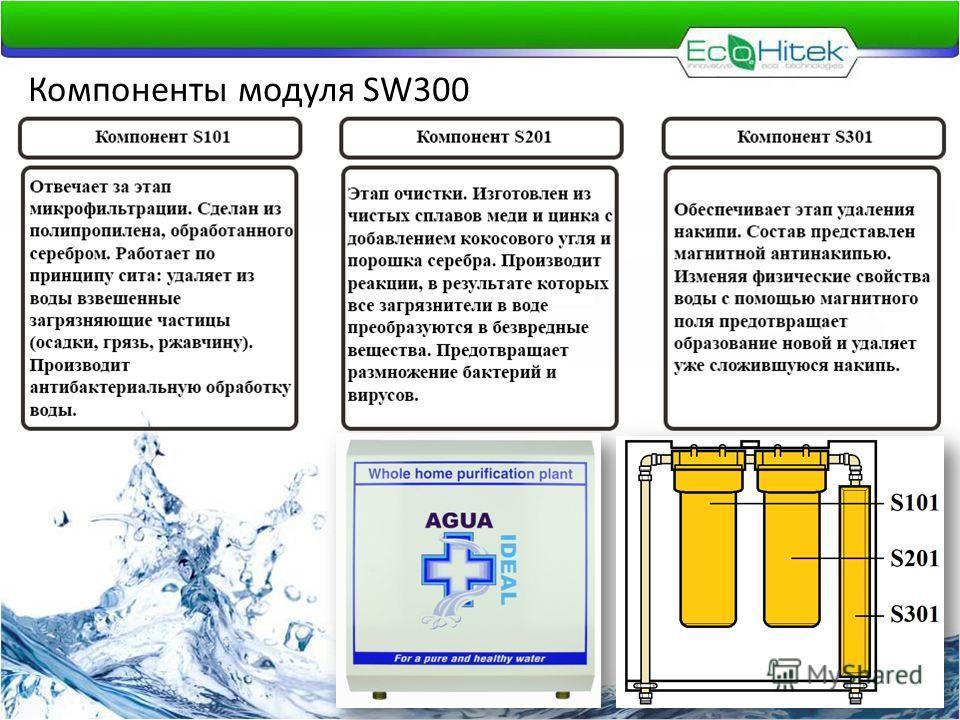 Компоненты модуля SW300