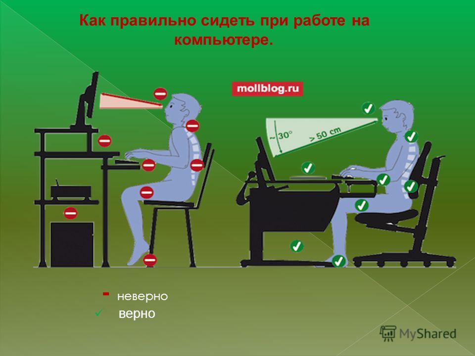 верно Как правильно сидеть при работе на компьютере. - неверно