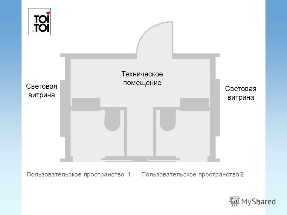 Пользовательское пространство 1 Пользовательское пространство 2 3 Техническое помещение Световая витрина Световая витрина