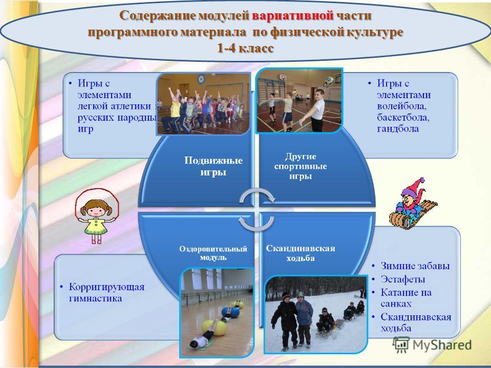 Содержание модулей вариативной части программного материала по физической культуре 1-4 класс
