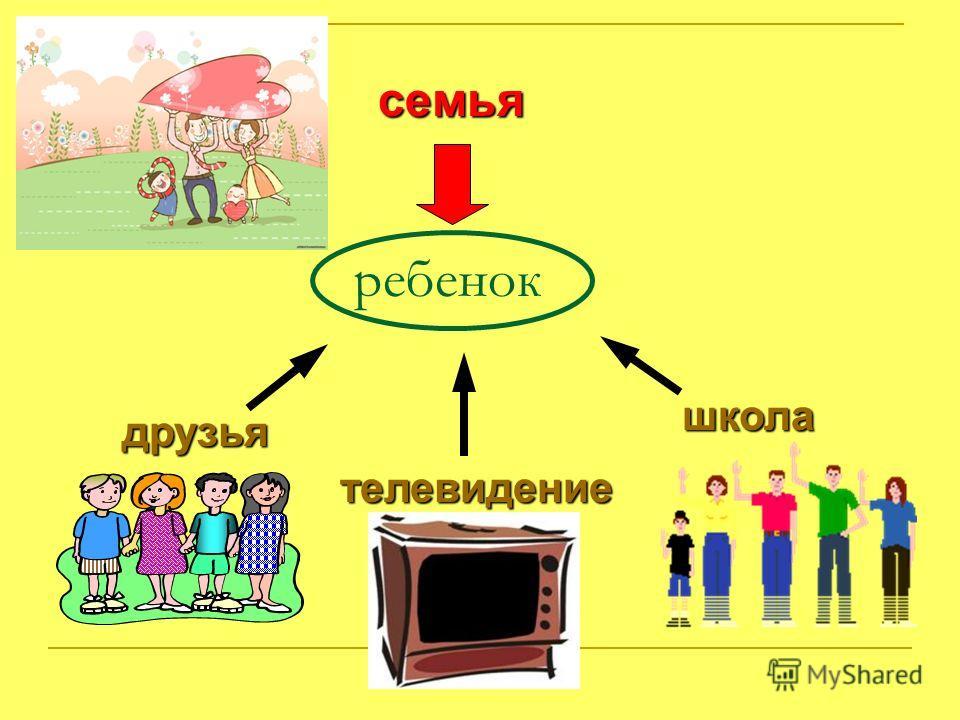 ребенок семья школа друзья телевидение