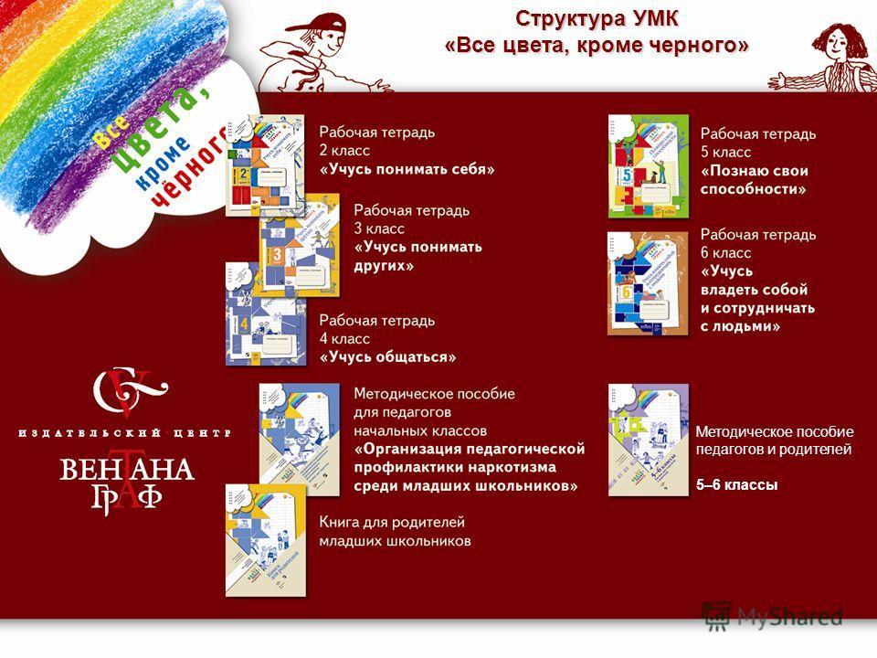 Методическое пособие педагогов и родителей 5–6 классы Структура УМК «Все цвета, кроме черного»