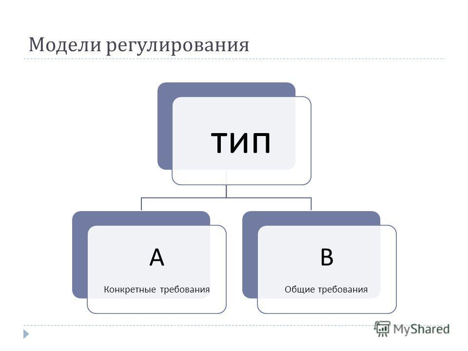 Модели регулирования тип А Конкретные требования В Общие требования