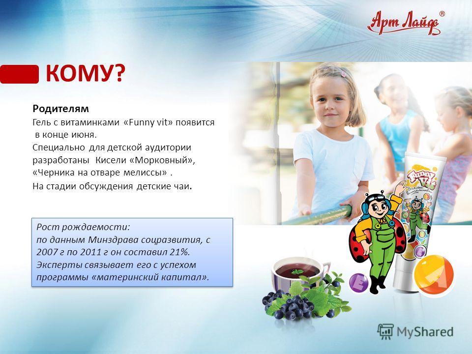 КОМУ? Родителям Гель с витаминками «Funny vit» появится в конце июня. Специально для детской аудитории разработаны Кисели «Морковный», «Черника на отваре мелиссы». На стадии обсуждения детские чаи. Рост рождаемости: по данным Минздрава соцразвития, с