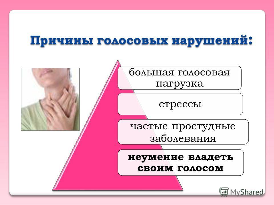 Причины голосовых нарушений : большая голосовая нагрузка стрессы частые простудные заболевания неумение владеть своим голосом