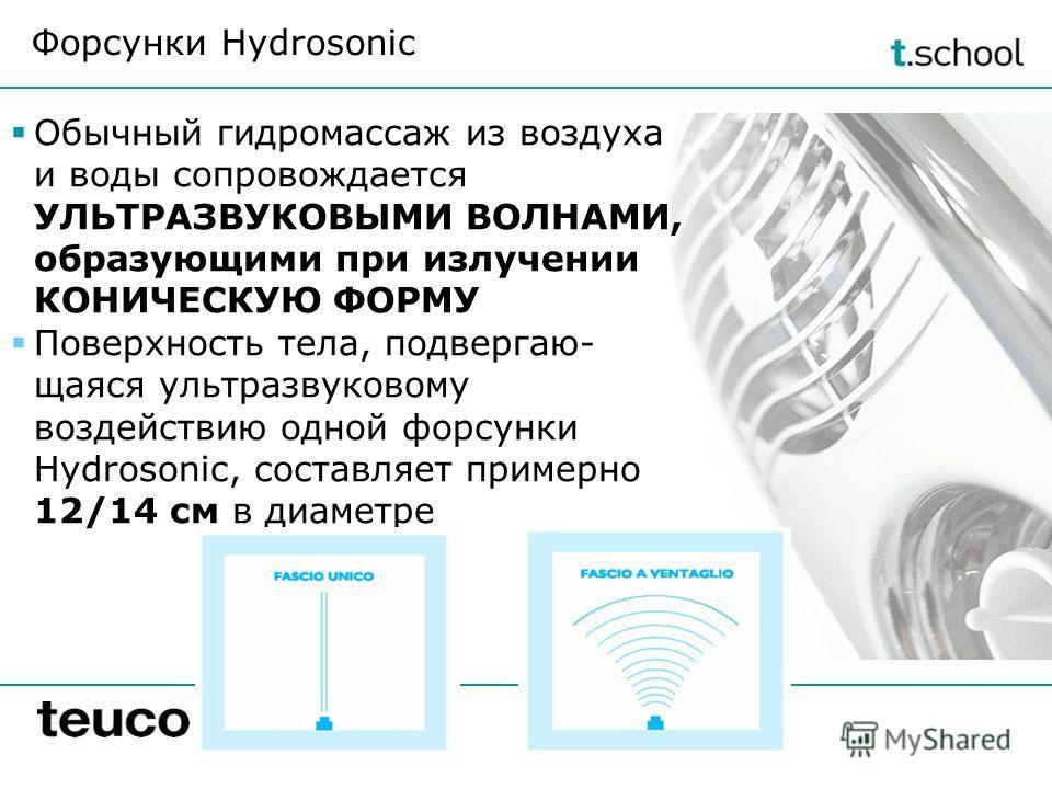 Обычный гидромассаж из воздуха и воды сопровождается УЛЬТРАЗВУКОВЫМИ BОЛНАМИ, образующими при излучении КОНИЧЕСКУЮ ФОРМУ Поверхность тела, подвергаю- щаяся ультразвуковому воздействию одной форсунки Нydrosonic, составляет примерно 12/14 cм в диаметре