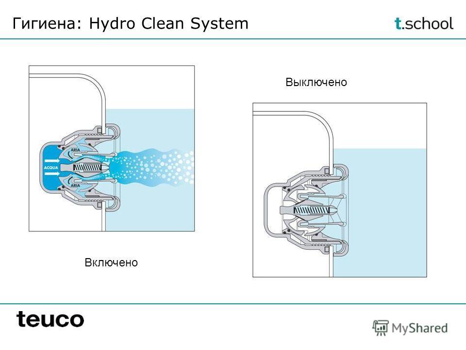 Гигиена: Hydro Clean System Включено Выключено