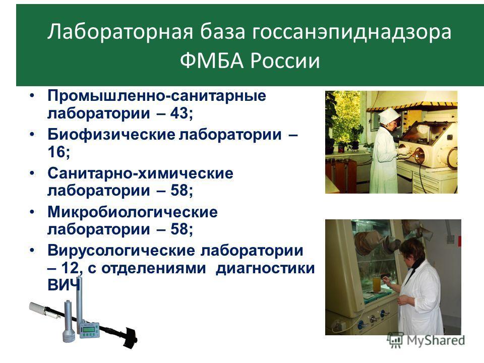 Промышленно-санитарные лаборатории – 43; Биофизические лаборатории – 16; Санитарно-химические лаборатории – 58; Микробиологические лаборатории – 58; Вирусологические лаборатории – 12, c отделениями диагностики ВИЧ Лабораторная база госсанэпиднадзора