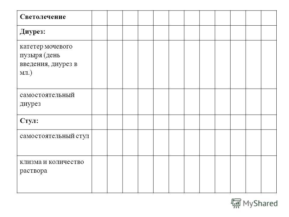 Светолечение Диурез: катетер мочевого пузыря (день введения, диурез в мл.) самостоятельный диурез Стул: самостоятельный стул клизма и количество раствора
