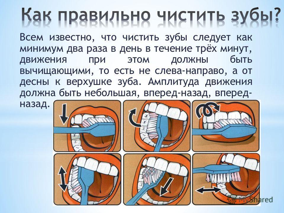 Всем известно, что чистить зубы следует как минимум два раза в день в течение трёх минут, движения при этом должны быть вычищающими, то есть не слева-направо, а от десны к верхушке зуба. Амплитуда движения должна быть небольшая, вперед-назад, вперед-