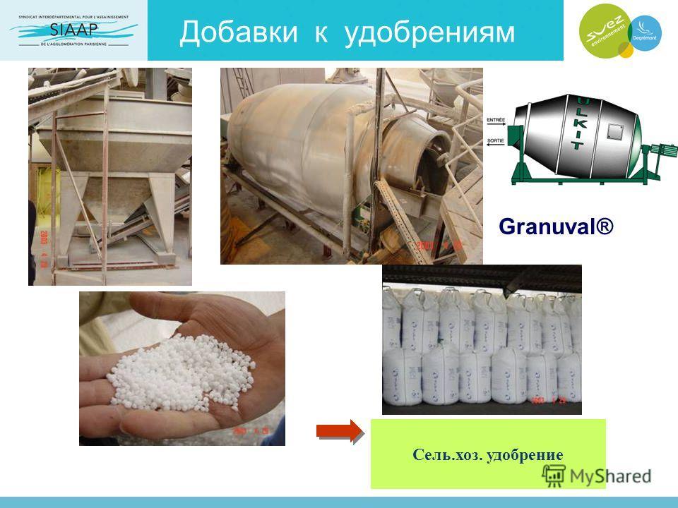 Добавки к удобрениям Сель.хоз. удобрение Granuval®