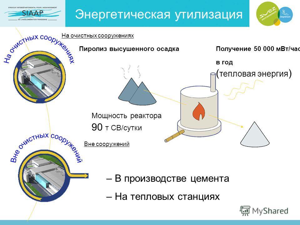 Энергетическая утилизация Получение 50 000 мВт/час в год ( тепловая энергия ) Пиролиз высушенного осадка Мощность реактора 90 т СВ/сутки На очистных сооружениях – В производстве цемента – На тепловых станциях Вне сооружений