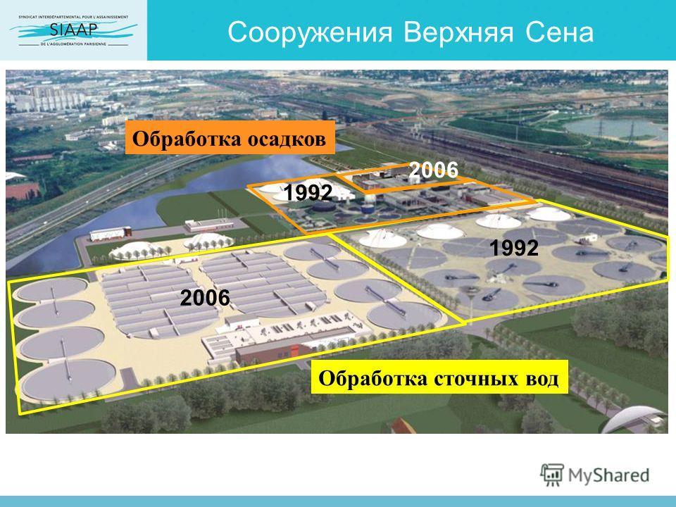 Сооружения Верхняя Сена Обработка сточных вод Обработка осадков 1992 2006 1992 2006