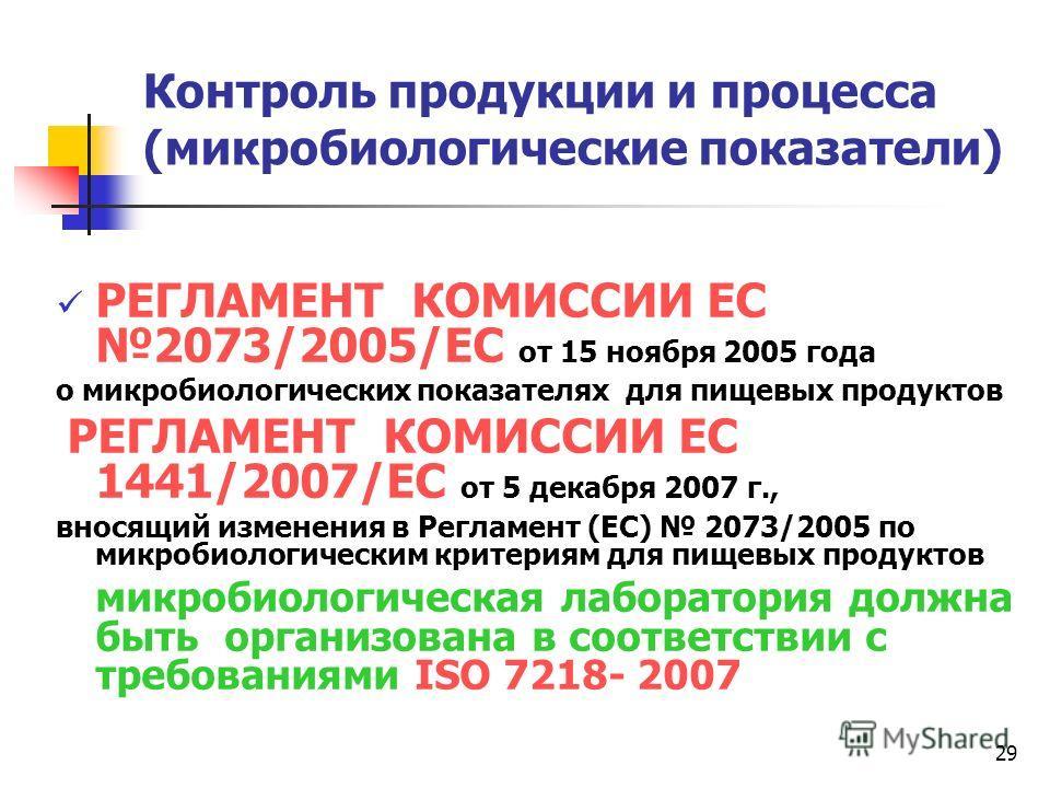 29 Контроль продукции и процесса (микробиологические показатели) РЕГЛАМЕНТ КОМИССИИ EC 2073/2005/ЕС от 15 ноября 2005 года о микробиологических показателях для пищевых продуктов РЕГЛАМЕНТ КОМИССИИ EC 1441/2007/EC от 5 декабря 2007 г., вносящий измене
