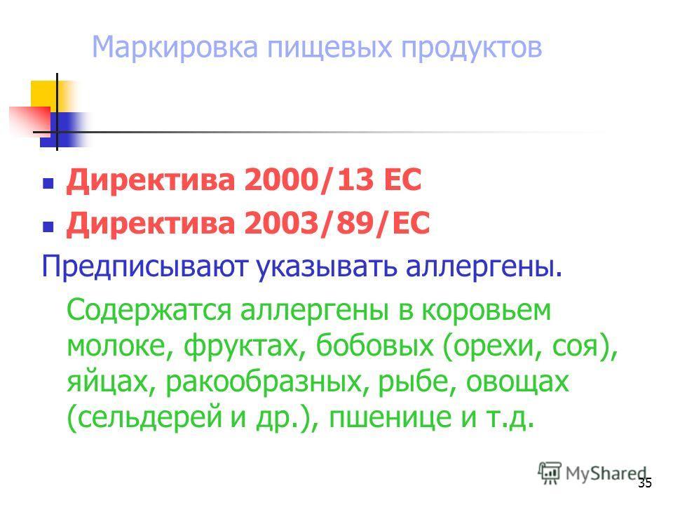 35 Маркировка пищевых продуктов Директива 2000/13 ЕС Директива 2003/89/ЕС Предписывают указывать аллергены. Содержатся аллергены в коровьем молоке, фруктах, бобовых (орехи, соя), яйцах, ракообразных, рыбе, овощах (сельдерей и др.), пшенице и т.д.