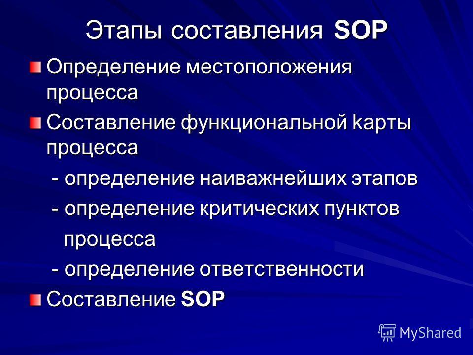 Этапы составления SOP Определение местоположения процесса Составление функциональной kaрты процесса - определение наиважнейших этапов - определение наиважнейших этапов - определение критических пунктов - определение критических пунктов процесса проце