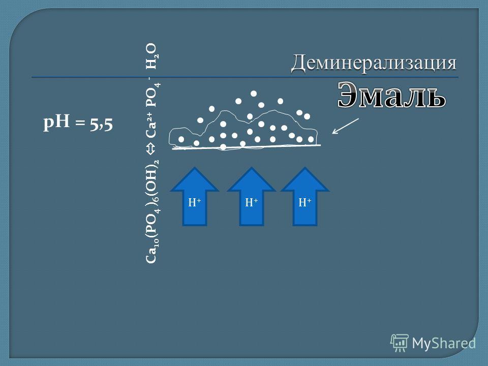 Де- и реминерализация Образование кариозных дефектов Значение рН Слюна