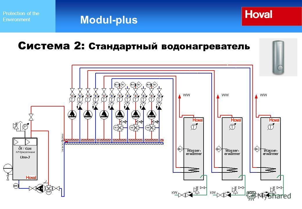 Protection of the Environment Modul-plus Система 2: Стандартный водонагреватель