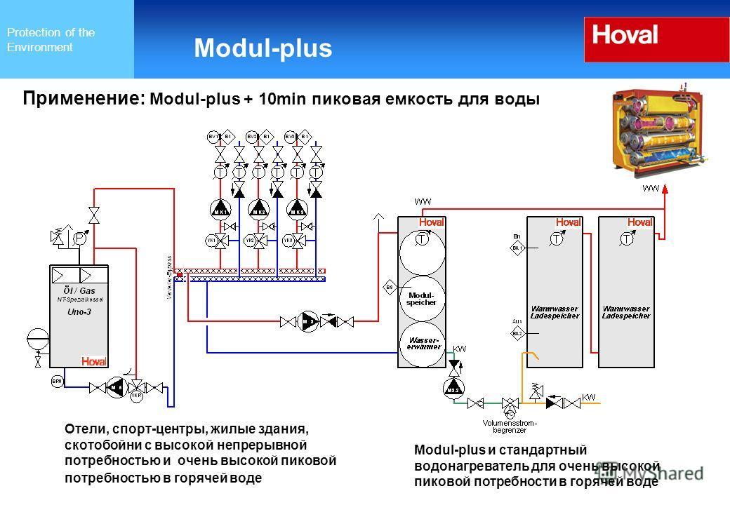 Protection of the Environment Modul-plus Применение: Modul-plus + 10min пиковая емкость для воды Modul-plus и стандартный водонагреватель для очень высокой пиковой потребности в горячей воде Отели, спорт-центры, жилые здания, скотобойни с высокой неп