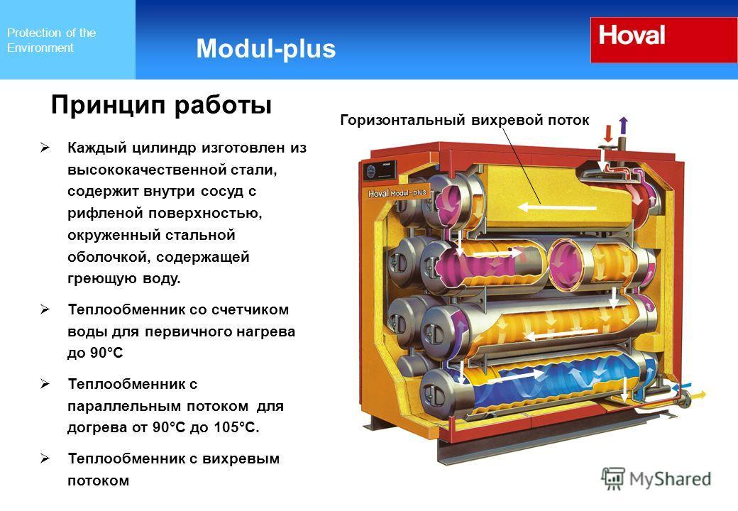 Protection of the Environment Modul-plus Принцип работы Горизонтальный вихревой поток Каждый цилиндр изготовлен из высококачественной стали, содержит внутри сосуд с рифленой поверхностью, окруженный стальной оболочкой, содержащей греющую воду. Теплоо